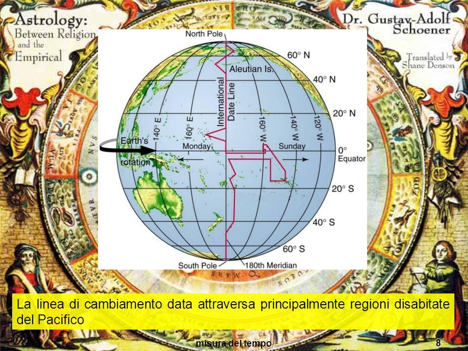 La linea di cambiamento data attraversa principalmente regioni disabitate del Pacifico