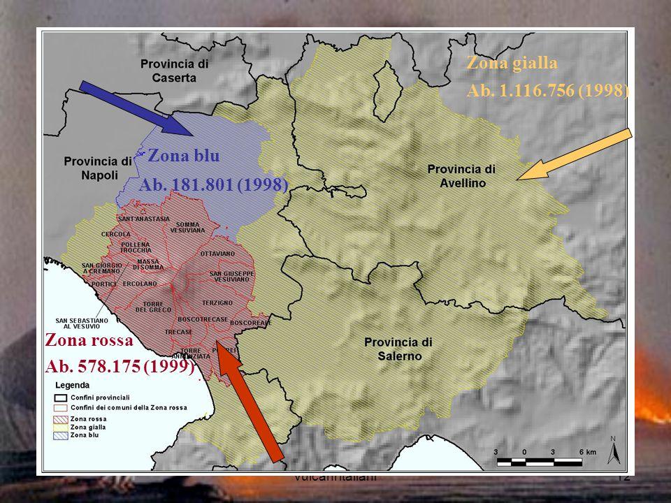Zona gialla Ab. 1.116.756 (1998) Zona blu Ab. 181.801 (1998)