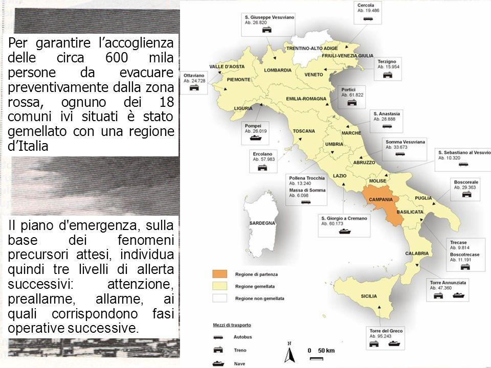 Per garantire l'accoglienza delle circa 600 mila persone da evacuare preventivamente dalla zona rossa, ognuno dei 18 comuni ivi situati è stato gemellato con una regione d'Italia