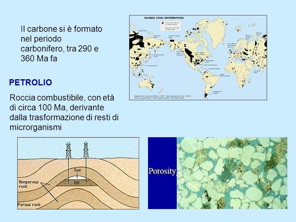 Il carbone si è formato nel periodo carbonifero, tra 290 e 360 Ma fa