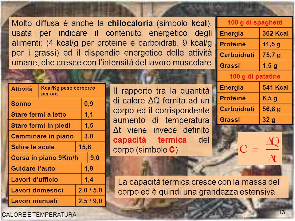 Molto diffusa è anche la chilocaloria (simbolo kcal), usata per indicare il contenuto energetico degli alimenti: (4 kcal/g per proteine e carboidrati, 9 kcal/g per i grassi) ed il dispendio energetico delle attività umane, che cresce con l'intensità del lavoro muscolare