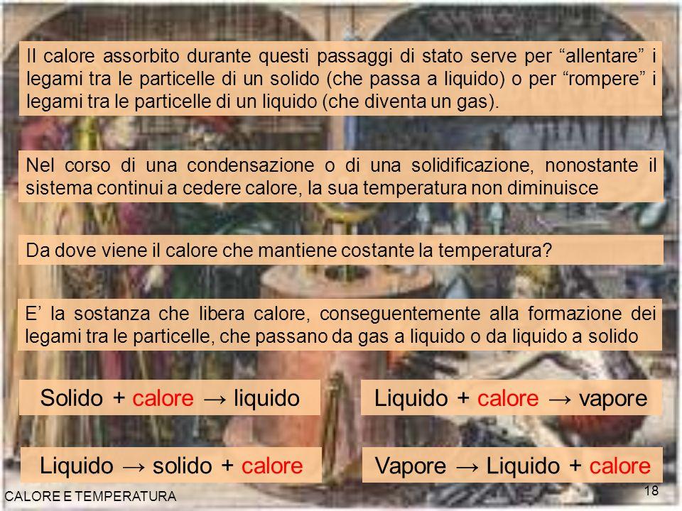 Solido + calore → liquido Liquido + calore → vapore
