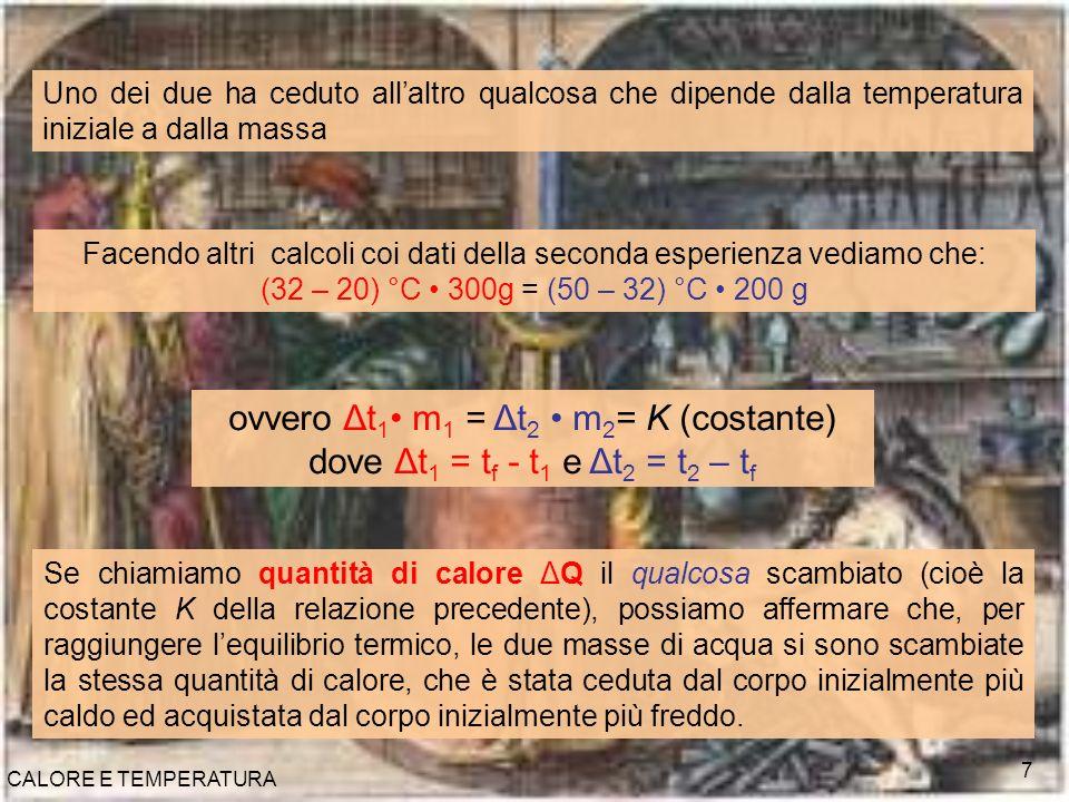 ovvero Δt1• m1 = Δt2 • m2= K (costante)