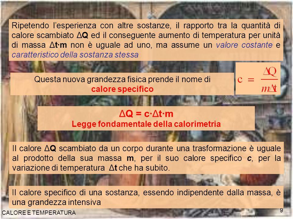 Legge fondamentale della calorimetria