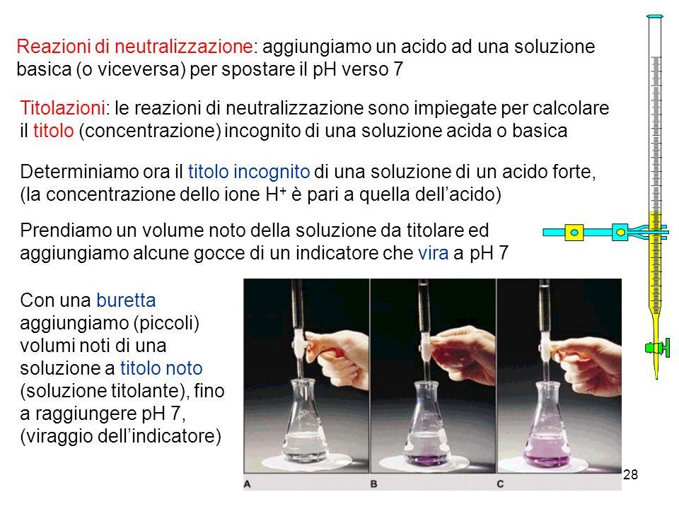 Reazioni di neutralizzazione: aggiungiamo un acido ad una soluzione basica (o viceversa) per spostare il pH verso 7