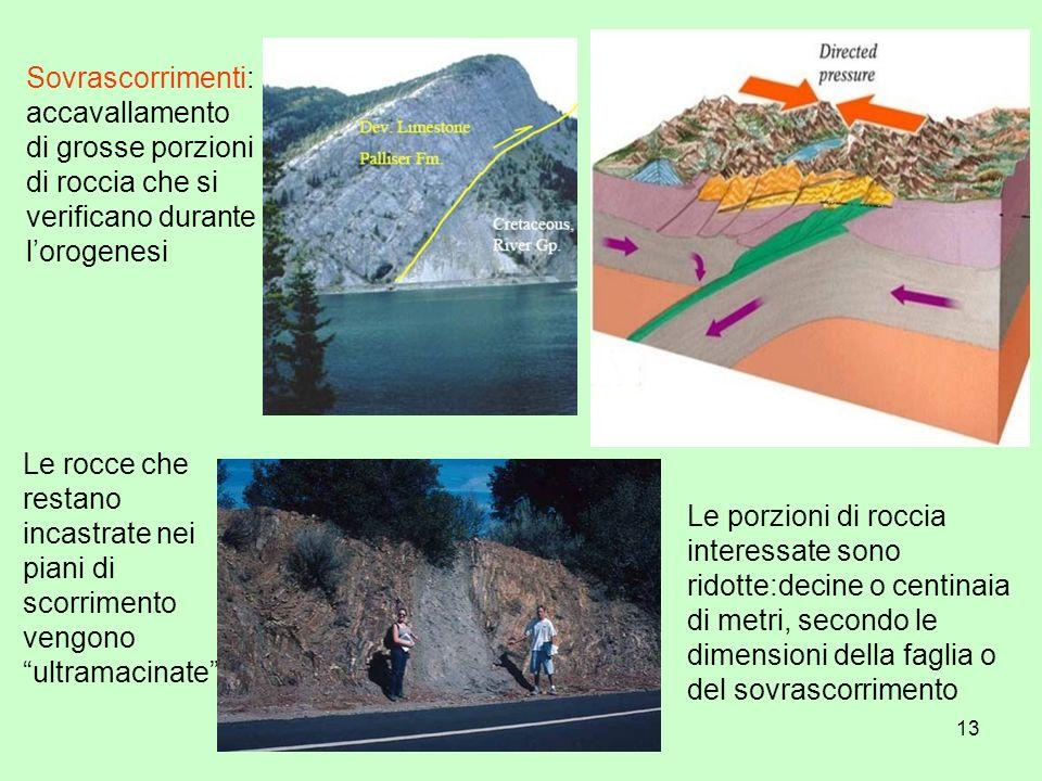 Sovrascorrimenti: accavallamento di grosse porzioni di roccia che si verificano durante l'orogenesi