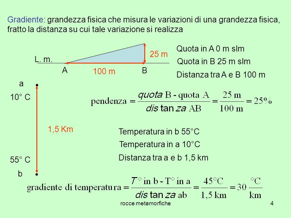 Gradiente: grandezza fisica che misura le variazioni di una grandezza fisica, fratto la distanza su cui tale variazione si realizza
