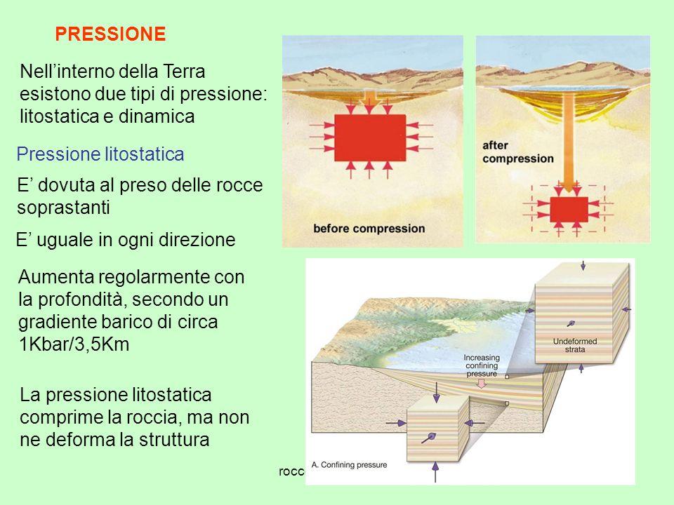 Pressione litostatica