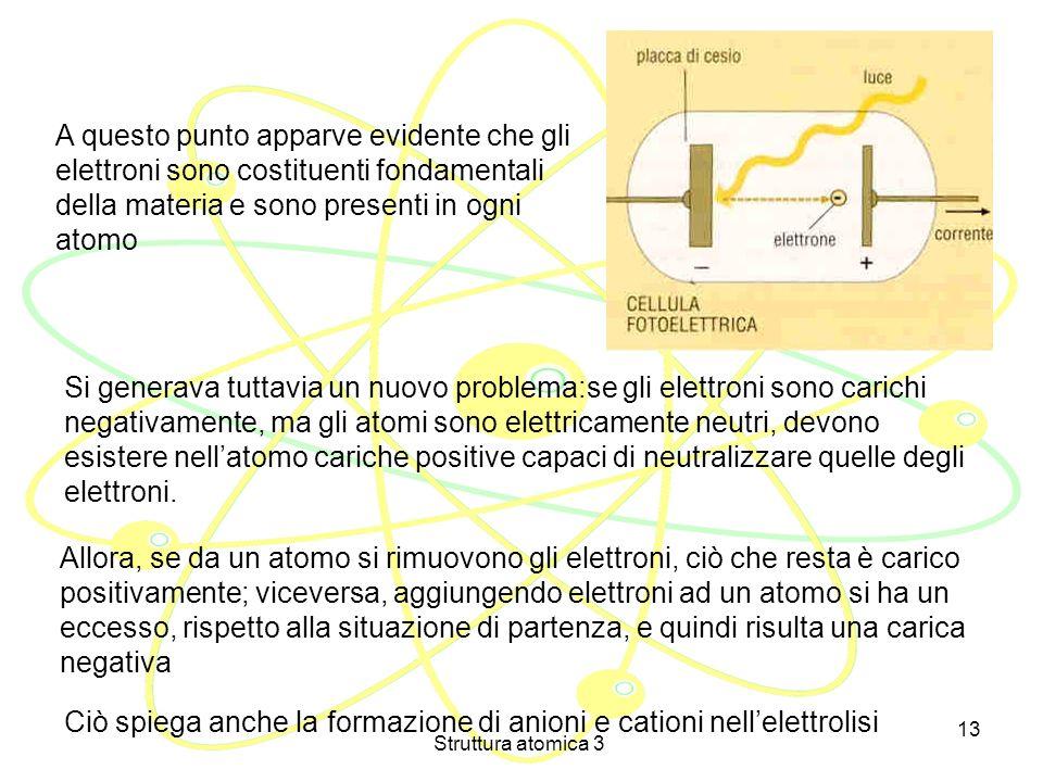 Ciò spiega anche la formazione di anioni e cationi nell'elettrolisi