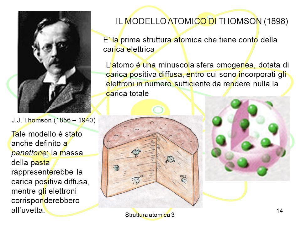 IL MODELLO ATOMICO DI THOMSON (1898)