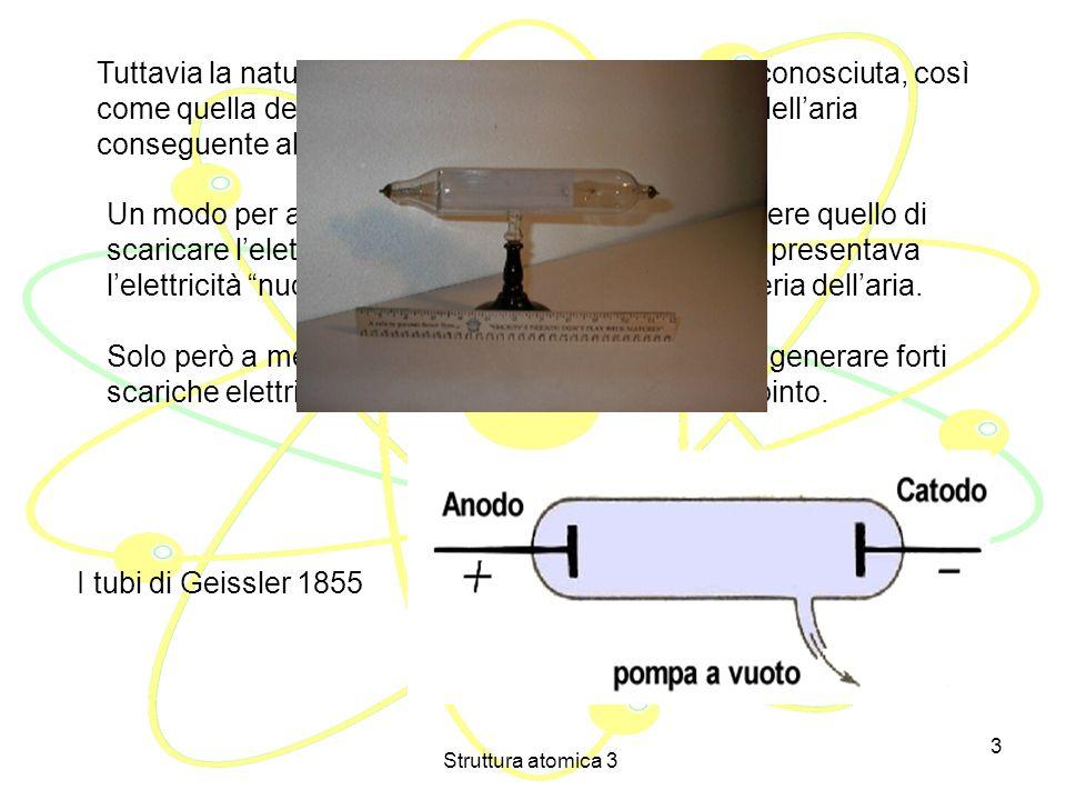 Tuttavia la natura dell'elettricità rimaneva ancora sconosciuta, così come quella della luce prodotta dal riscaldamento dell'aria conseguente alla scarica elettrica atmosferica