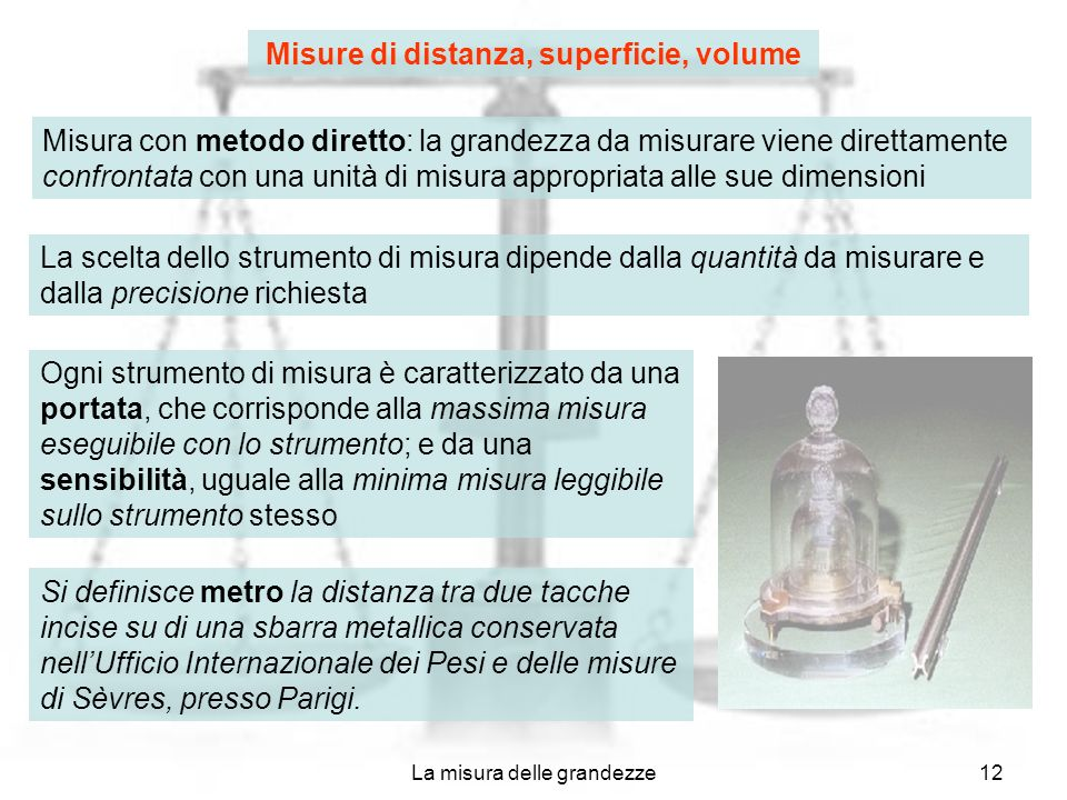 Misure di distanza, superficie, volume