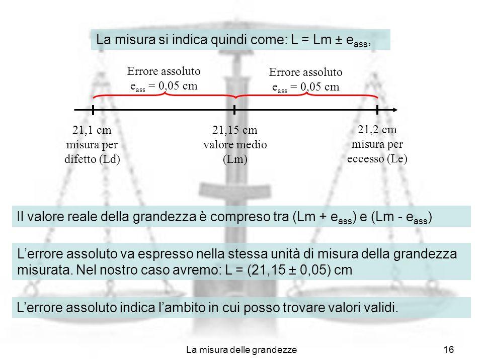 La misura si indica quindi come: L = Lm ± eass,
