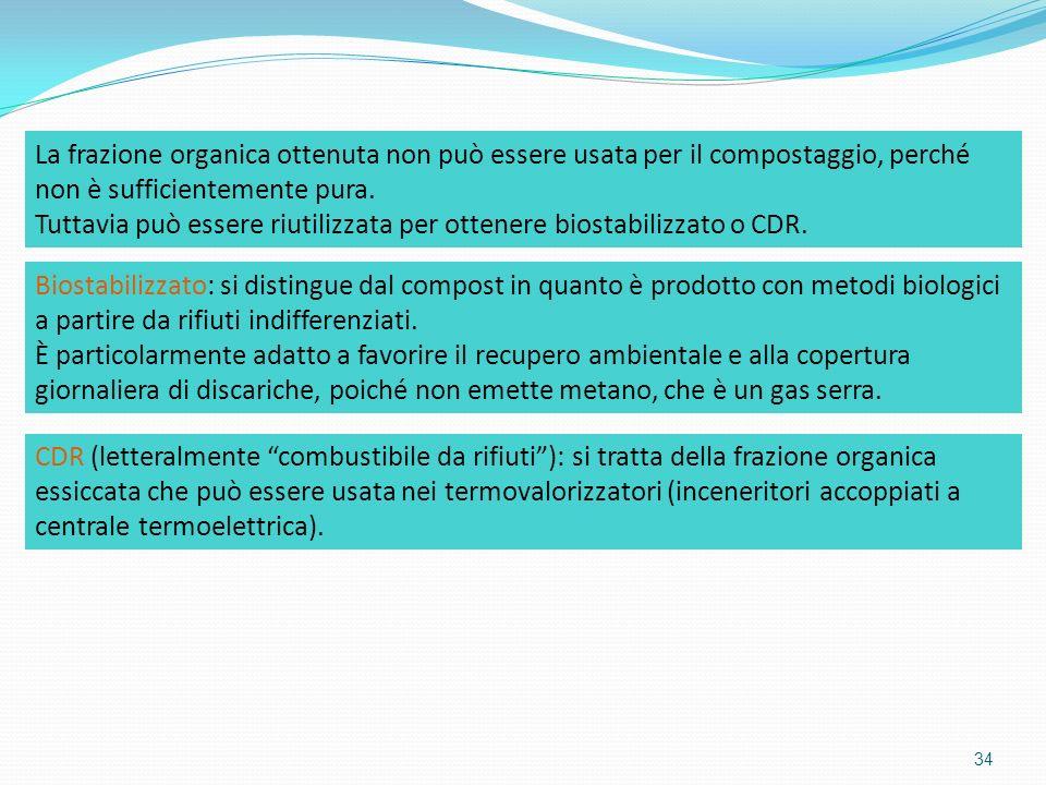 La frazione organica ottenuta non può essere usata per il compostaggio, perché non è sufficientemente pura.
