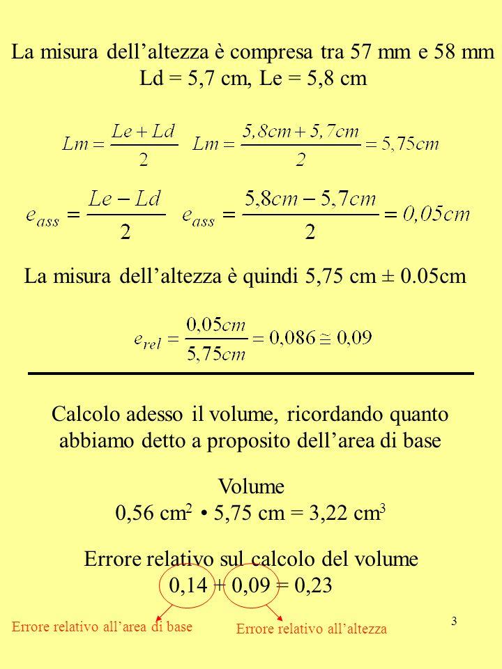 La misura dell'altezza è compresa tra 57 mm e 58 mm