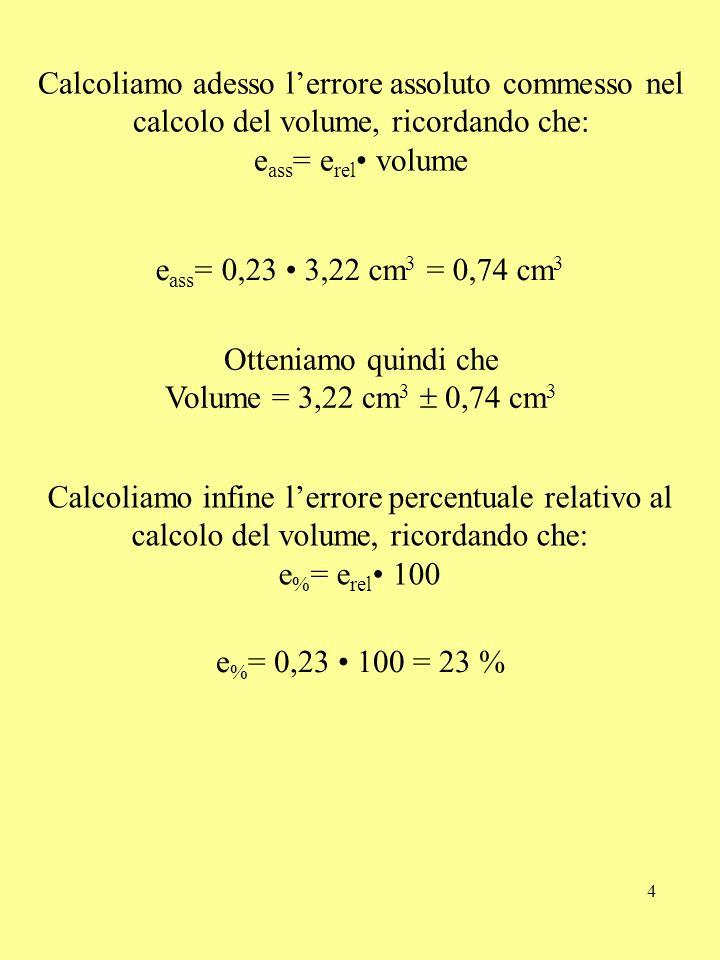 Calcoliamo adesso l'errore assoluto commesso nel calcolo del volume, ricordando che: