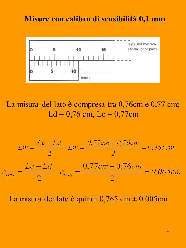 Misure con calibro di sensibilità 0,1 mm
