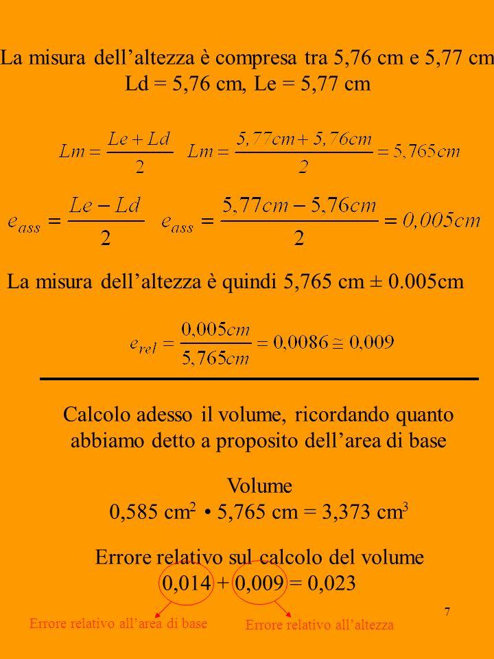 La misura dell'altezza è compresa tra 5,76 cm e 5,77 cm