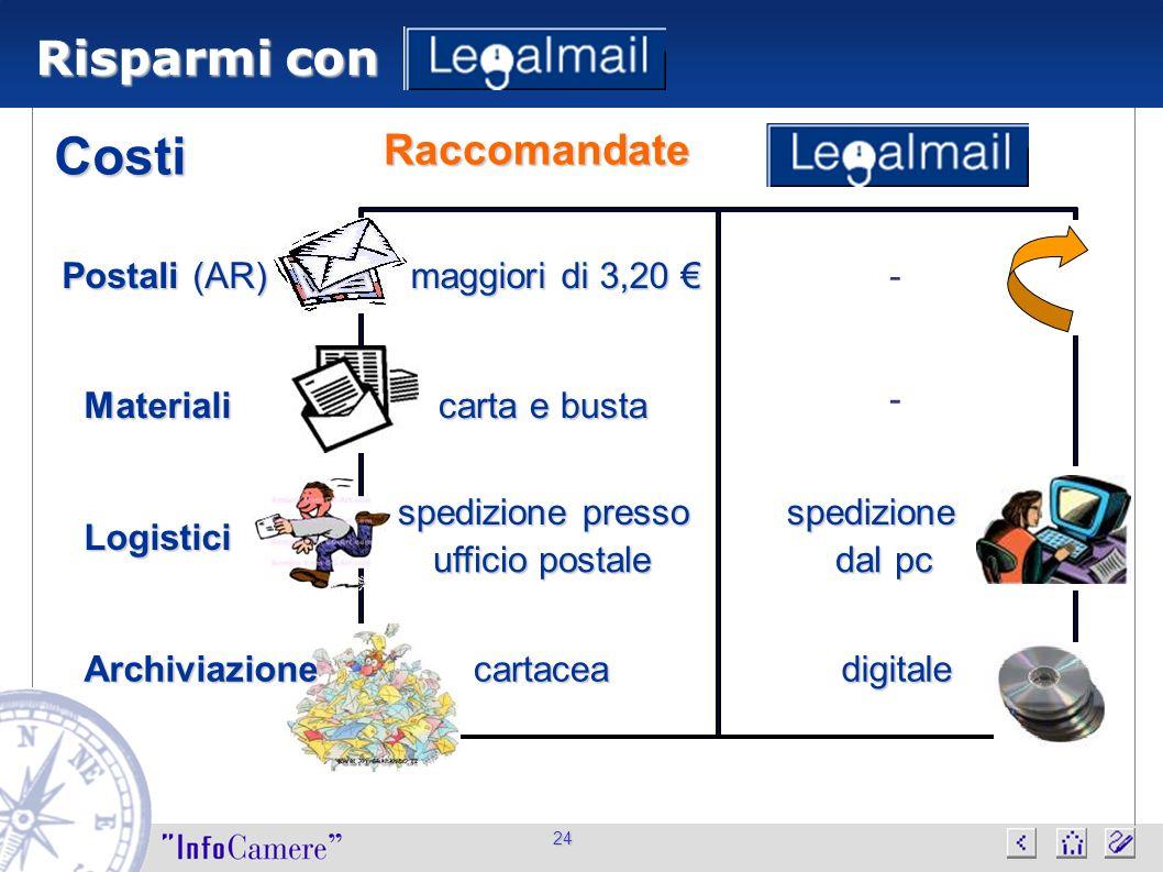 Costi Risparmi con Raccomandate Postali (AR) maggiori di 3,20 € - -