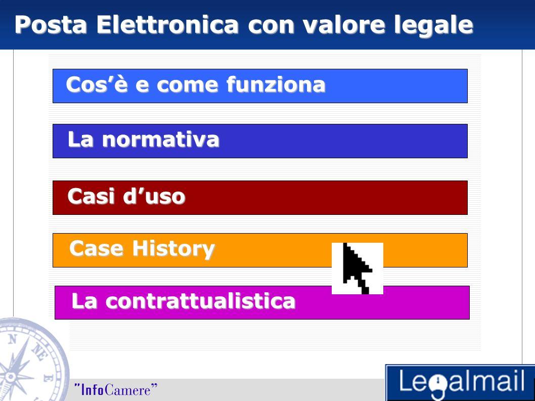 Posta Elettronica con valore legale