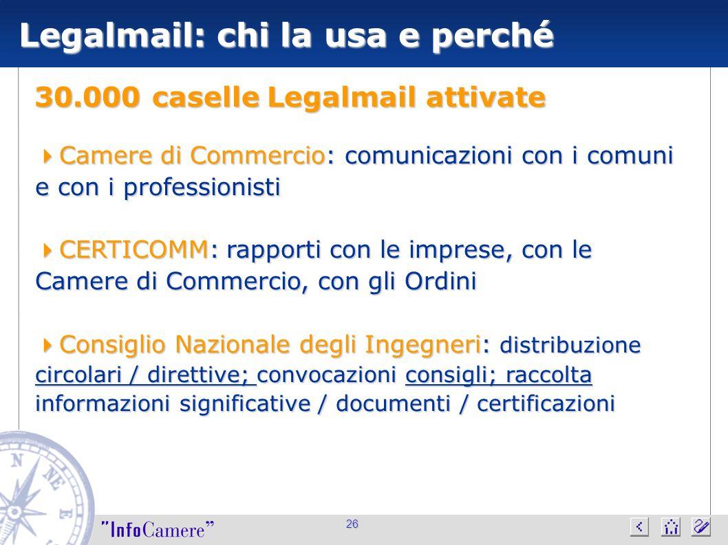 Legalmail: chi la usa e perché