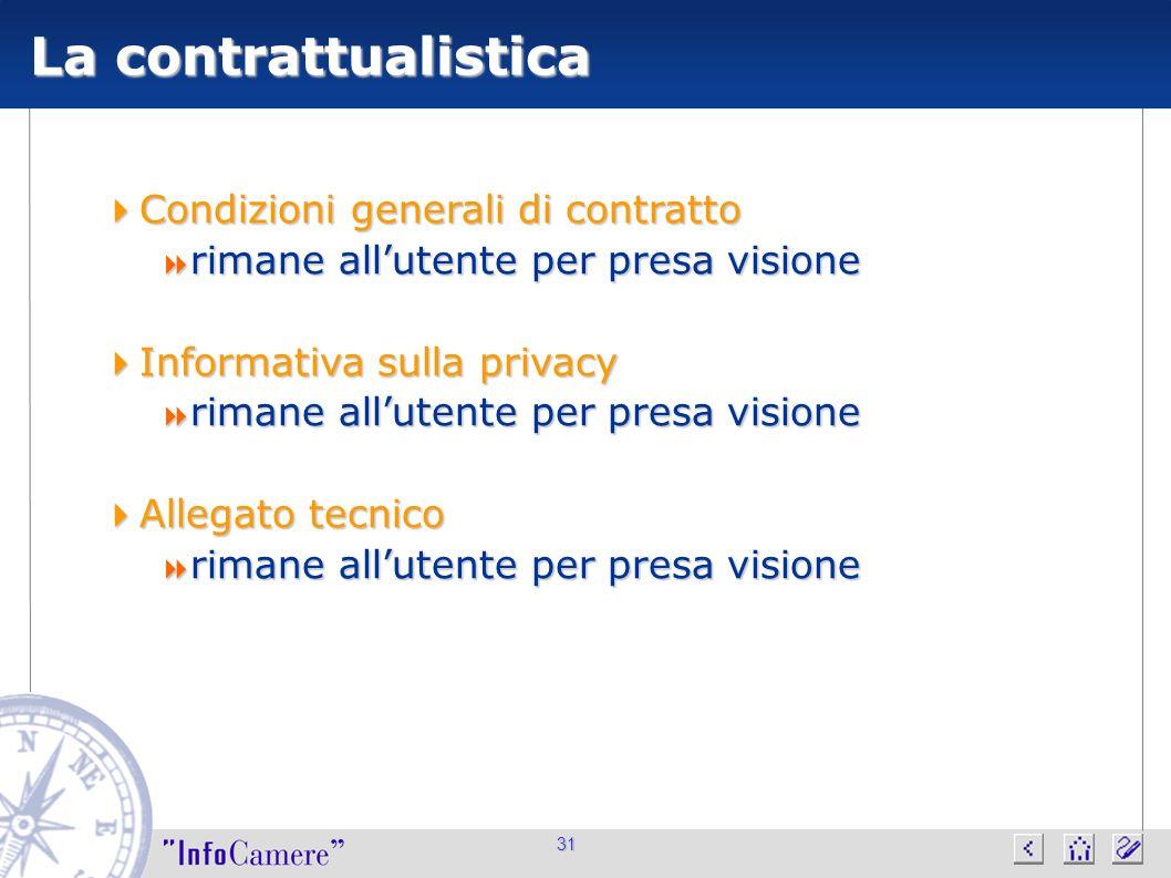 La contrattualistica Condizioni generali di contratto