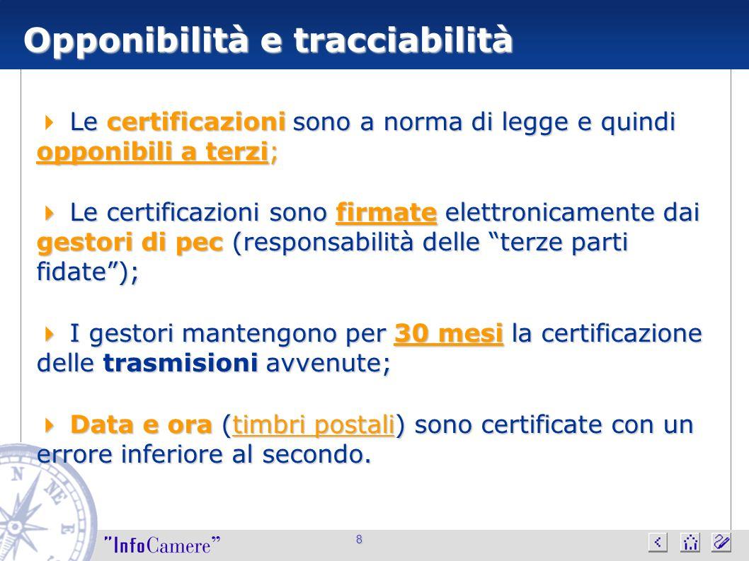 Opponibilità e tracciabilità