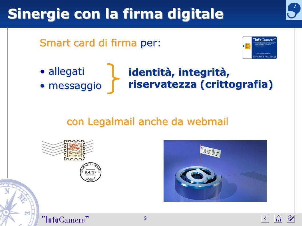 Sinergie con la firma digitale