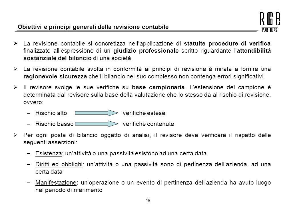 Obiettivi e principi generali della revisione contabile