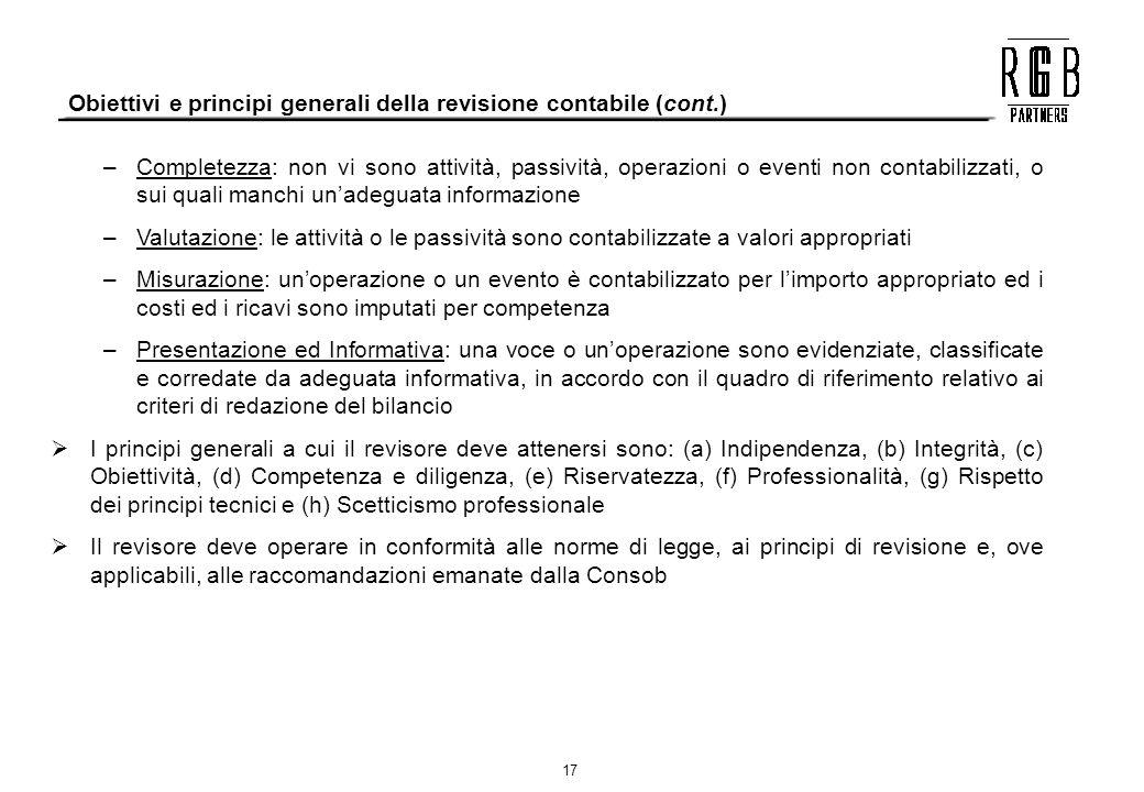 Obiettivi e principi generali della revisione contabile (cont.)