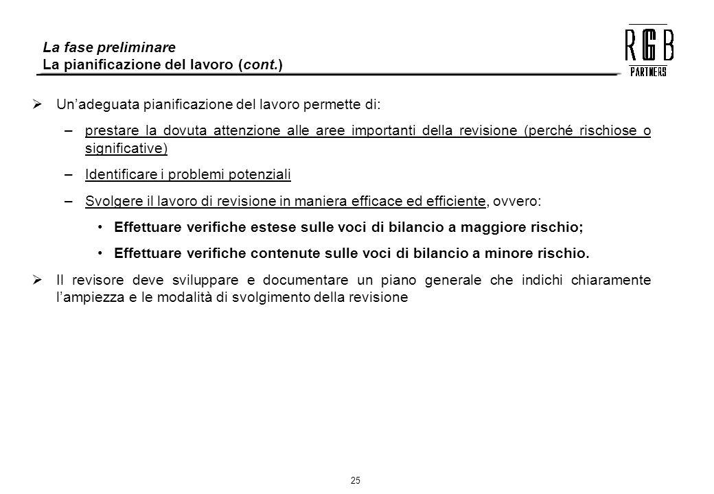 La fase preliminare La pianificazione del lavoro (cont.)