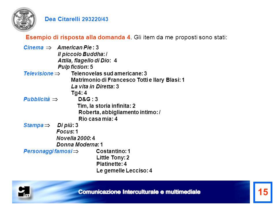 Dea Citarelli 293220/43 Esempio di risposta alla domanda 4. Gli item da me proposti sono stati: Cinema  American Pie : 3.