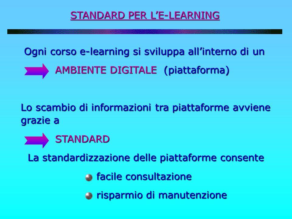 STANDARD PER L'E-LEARNING
