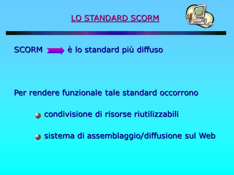 LO STANDARD SCORM SCORM è lo standard più diffuso. Per rendere funzionale tale standard occorrono.