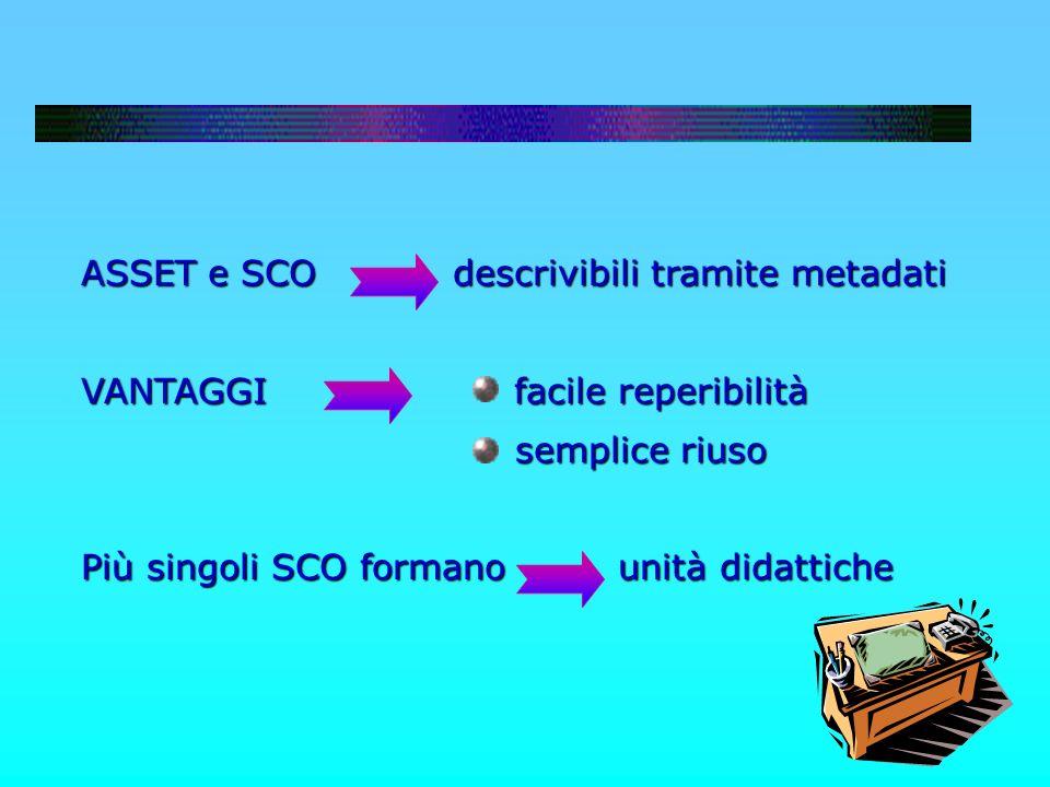 ASSET e SCO descrivibili tramite metadati
