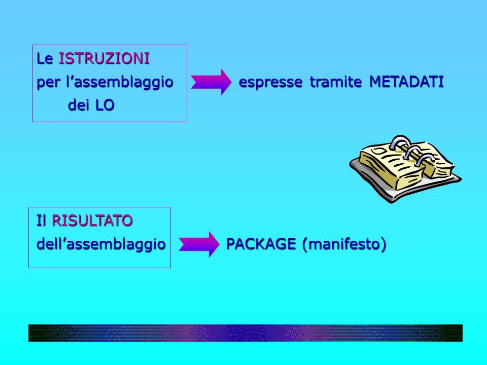 Le ISTRUZIONI per l'assemblaggio espresse tramite METADATI.