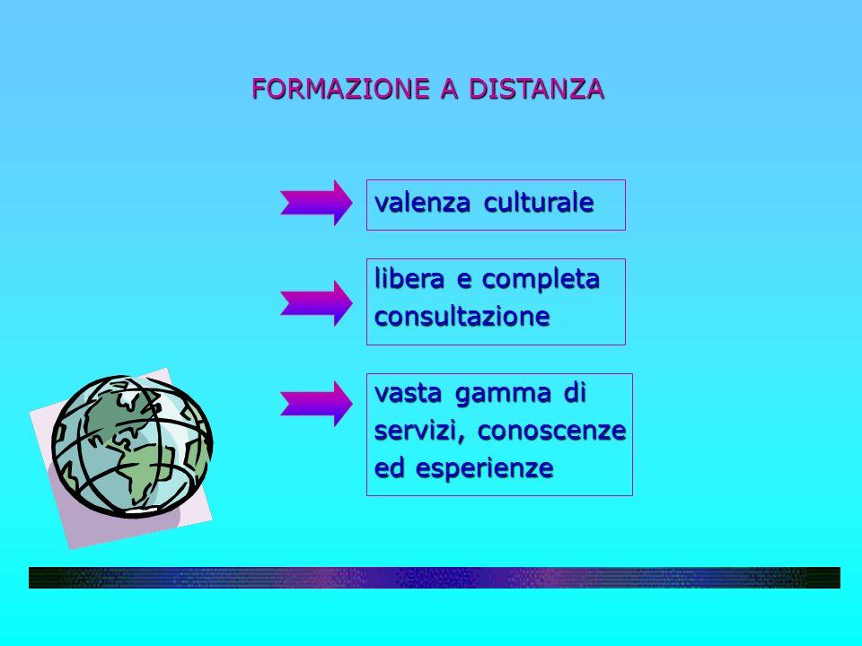 FORMAZIONE A DISTANZA valenza culturale. libera e completa. consultazione. vasta gamma di. servizi, conoscenze.
