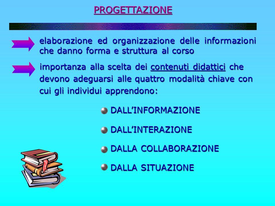 PROGETTAZIONE elaborazione ed organizzazione delle informazioni che danno forma e struttura al corso.