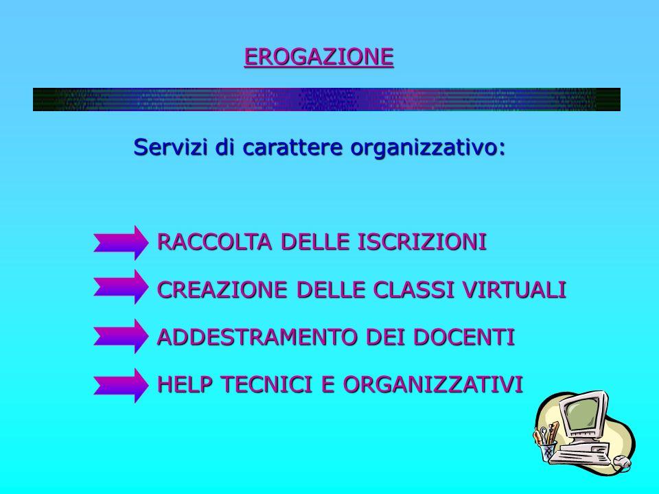 EROGAZIONE Servizi di carattere organizzativo: RACCOLTA DELLE ISCRIZIONI. CREAZIONE DELLE CLASSI VIRTUALI.