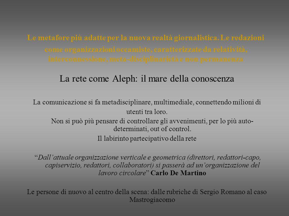 La rete come Aleph: il mare della conoscenza