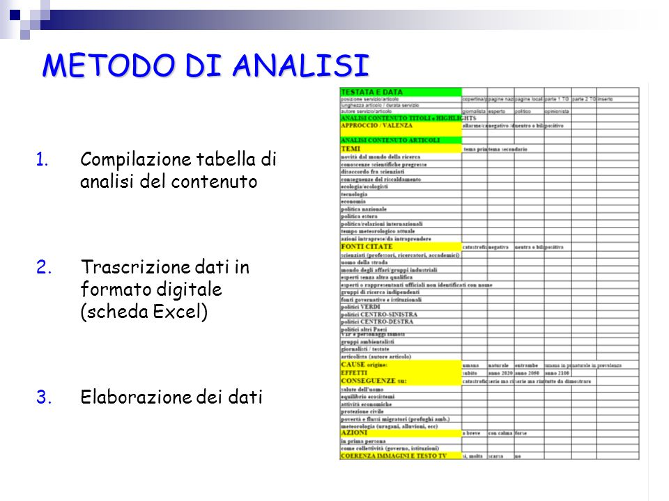 METODO DI ANALISI Compilazione tabella di analisi del contenuto