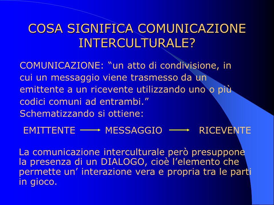 COSA SIGNIFICA COMUNICAZIONE INTERCULTURALE