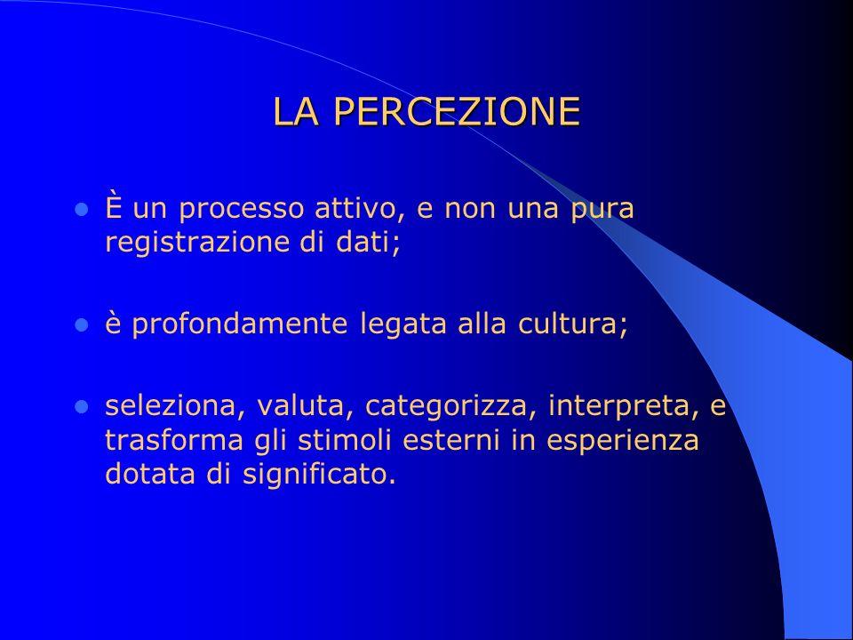 LA PERCEZIONE È un processo attivo, e non una pura registrazione di dati; è profondamente legata alla cultura;