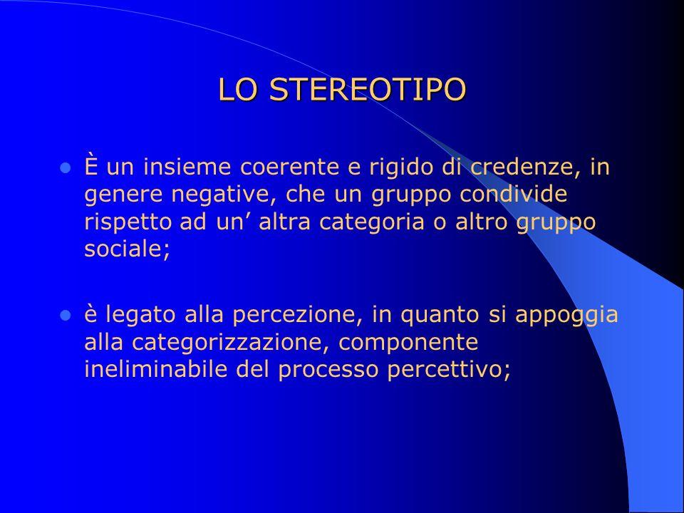 LO STEREOTIPO