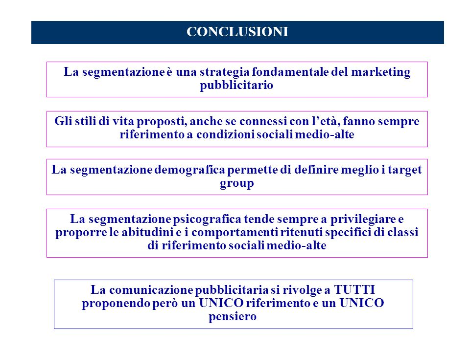 CONCLUSIONI La segmentazione è una strategia fondamentale del marketing pubblicitario.