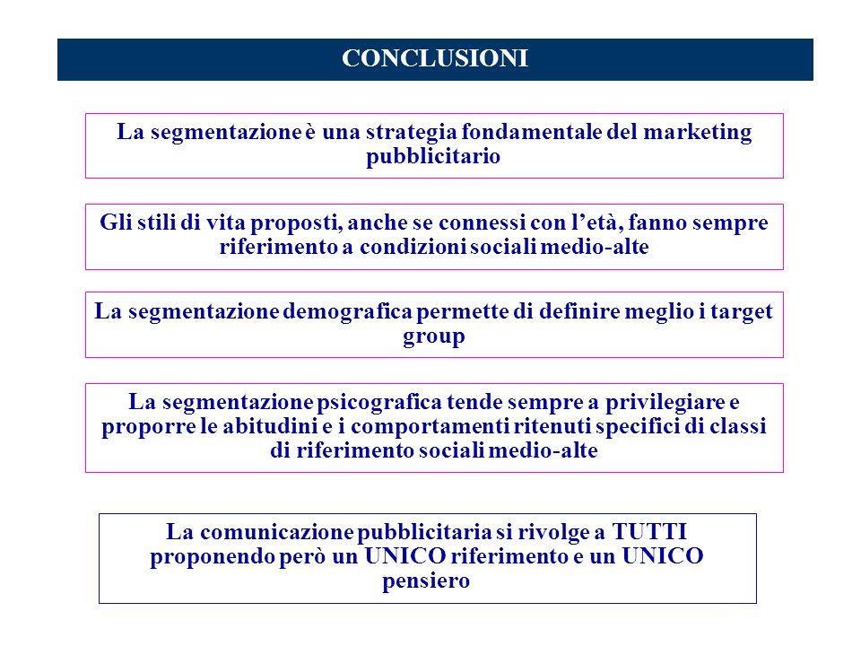CONCLUSIONILa segmentazione è una strategia fondamentale del marketing pubblicitario.