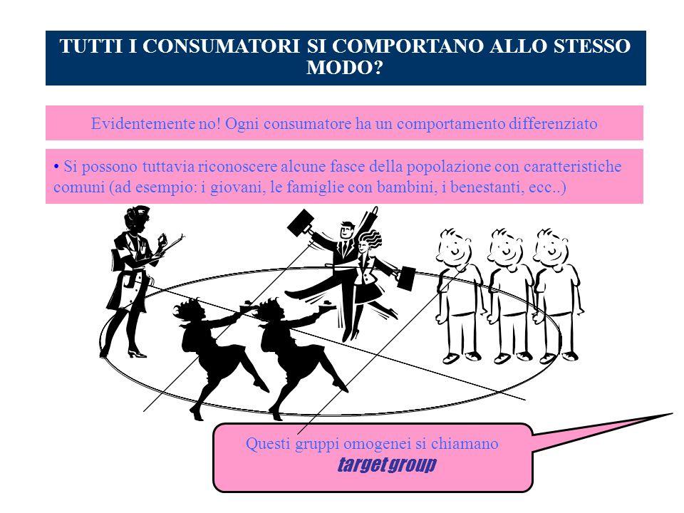 TUTTI I CONSUMATORI SI COMPORTANO ALLO STESSO MODO