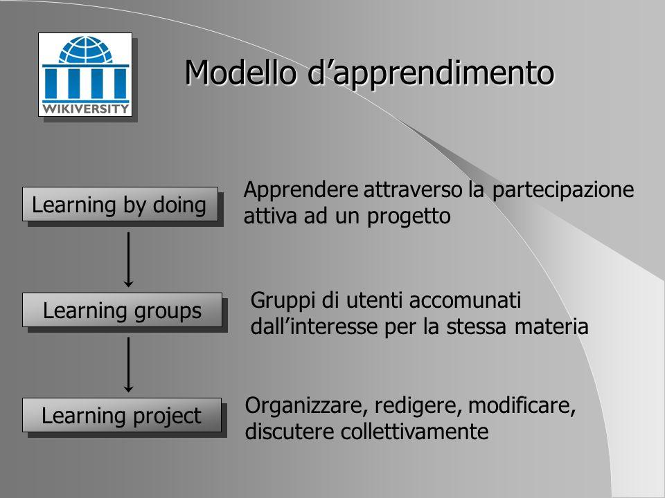 Modello d'apprendimento