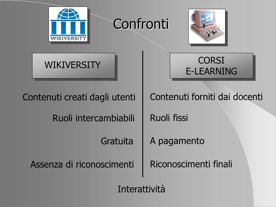 Confronti CORSI WIKIVERSITY E-LEARNING Contenuti creati dagli utenti