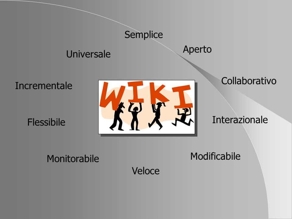 Semplice Aperto. Universale. Collaborativo. Incrementale. Interazionale. Flessibile. Modificabile.
